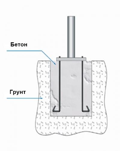Закладной крепеж схема установки